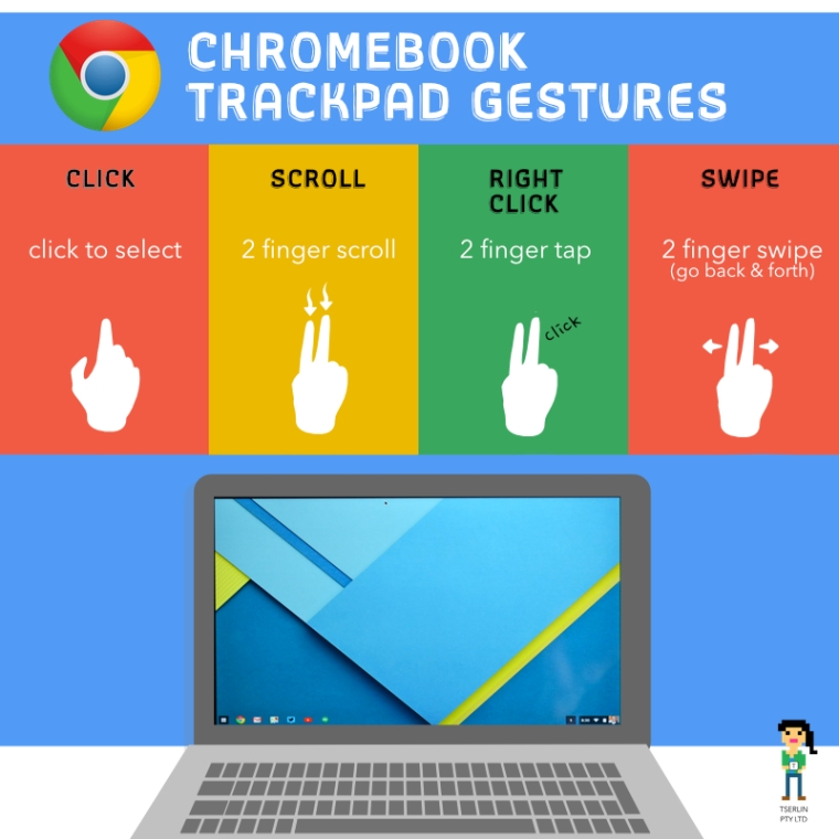 Chromebooks Trackpad Gestures - TSERLIN PTY LTD